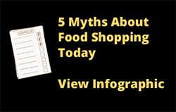 5 Myths about food shopping today