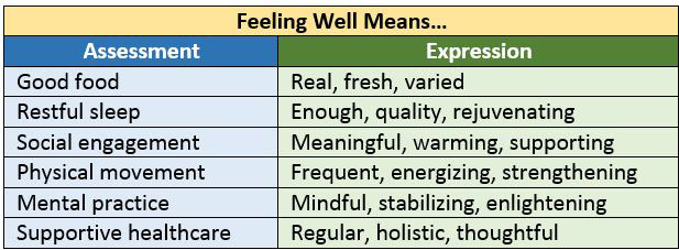 Feeling Well Means