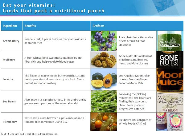 foods that pack a nutritional punch