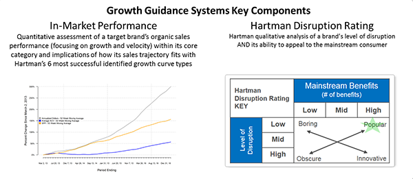Growth guidance systems key components