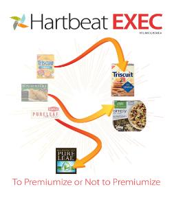 Hartbeat Exec Q$ 2016