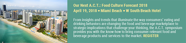 Miami Beach 2018 ACT green background header