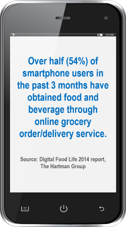 shopping carts and smartphone users