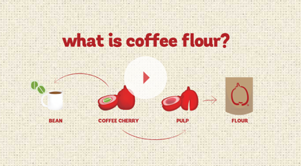 What is coffee flour