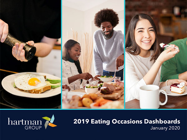 Eating Occasions Dashboards Report